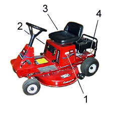 toro find model serial plate rh toro com toro riding mower manual model 71192 toro 8-25 riding mower manual